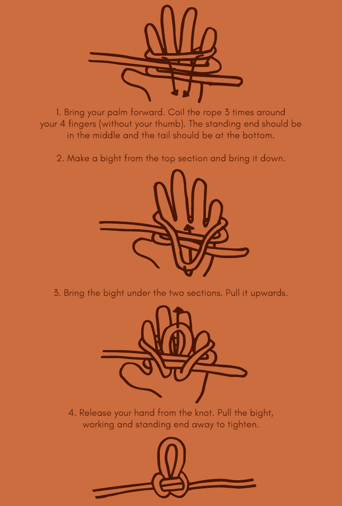 Instructions to tie Alpine Butterfly