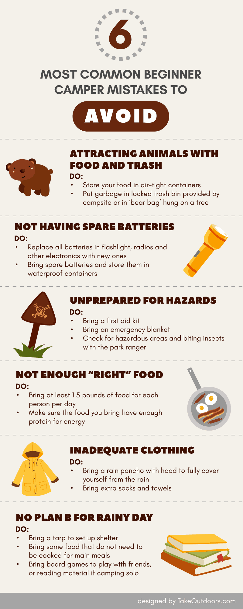 Infographic on Common Beginner Camper Mistakes