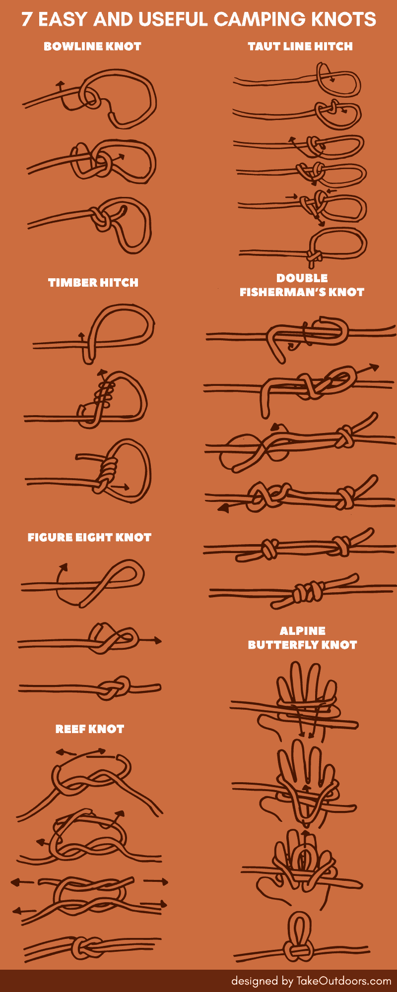 Infographic for Easy to Tie Camping Knots