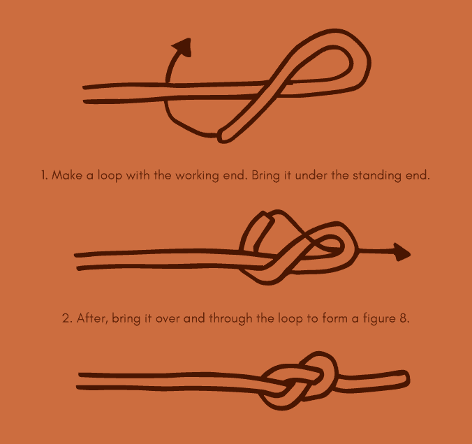 Instructions to tie Figure 8