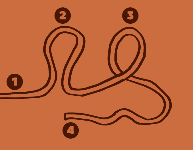 Simple Definitions of the Anatomy of a Knot