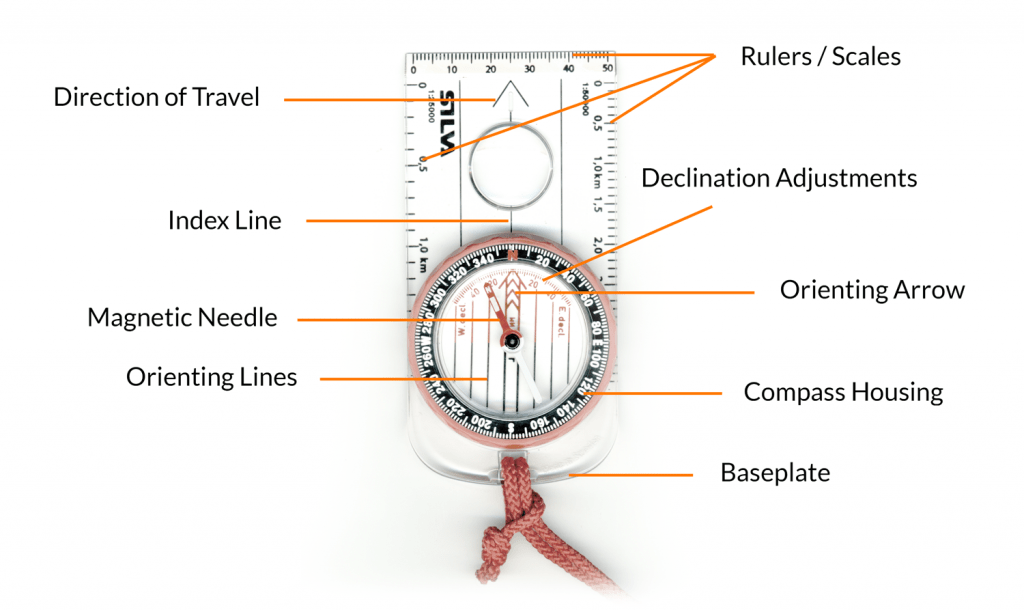 Anatomy of a Compass v2
