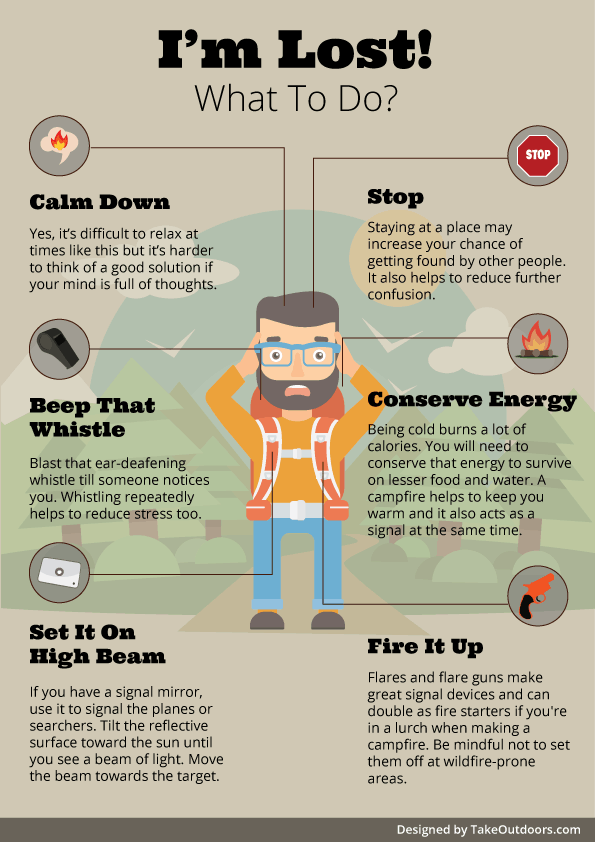 Infographic on what to do when lost in the woods