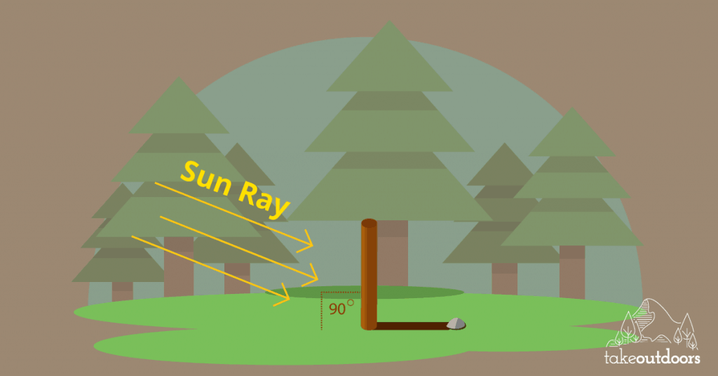 Stick in Ground with Sun Ray to Find Direction